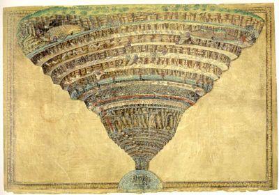 Chart of Dante's Hell by Botticelli